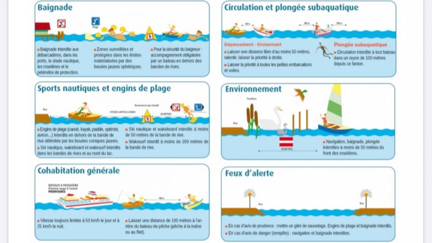 Lac d'Annecy : Attention aux contrôles fréquents !